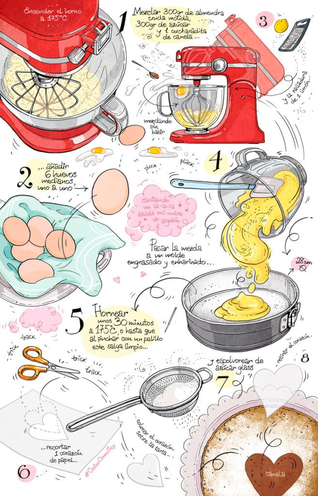 """Tarta de almendra extraída del blog """"Cartoon Cooking"""""""