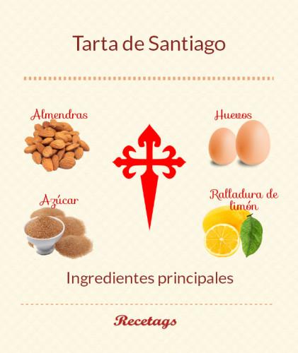 Infografía con los ingredientes fundamentales de la Tarta de Santiago: almendra, azúcar, huevos y ralladura de limón