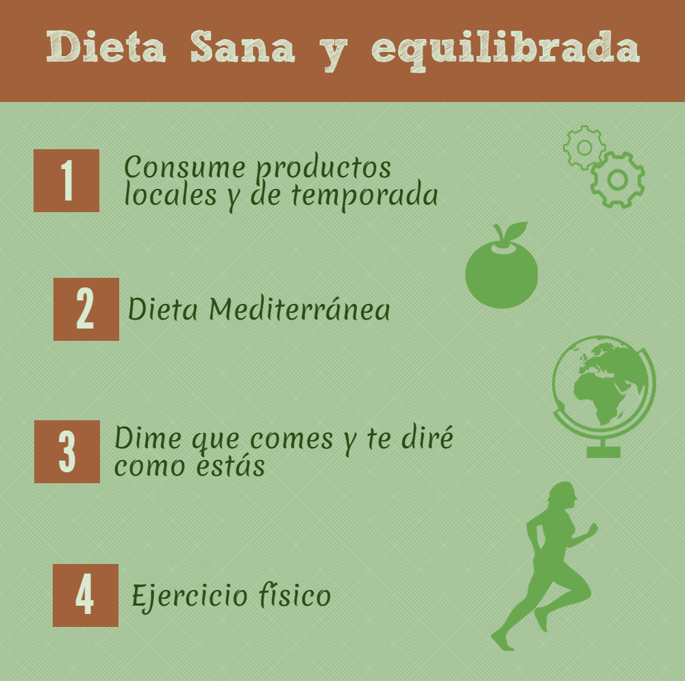 4 pasos para llevar una dieta sana