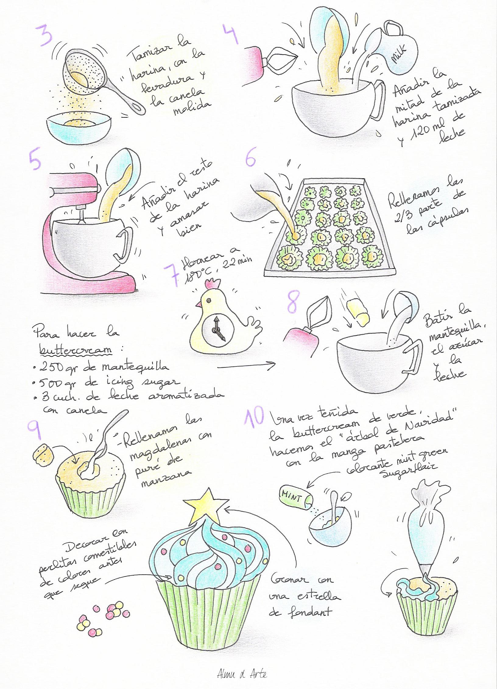 receta-ilustrada-alma-cupcakes