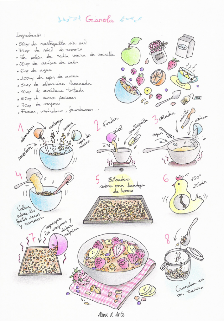 Receta de Granola de La Cuinera ilustrada por Almu d Arte