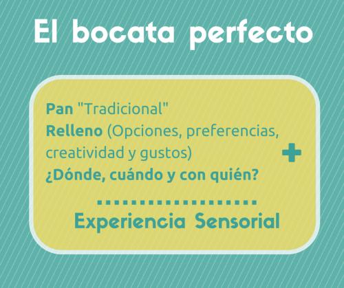 La fórmula del bocata perfecto según nuestra colaboradora Raquel Contador