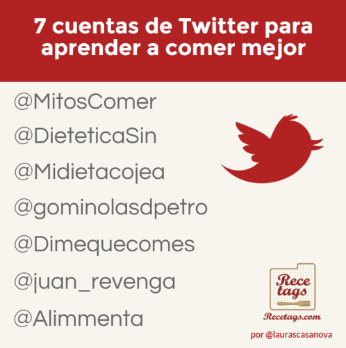 7 cuentas de Twitter para aprender a comer mejor