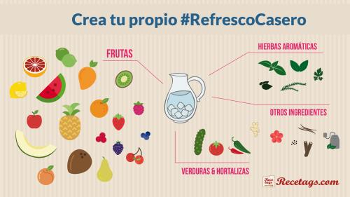 Combina frutas, hierbas aromáticos y otros ingredientes para tener tu #RefrescoCasero